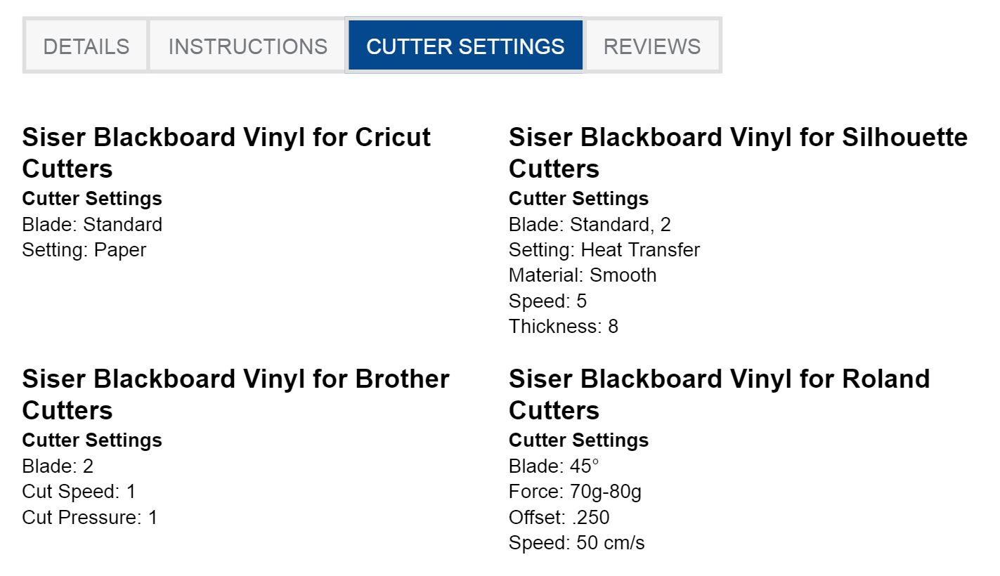 blackboard cutter settings